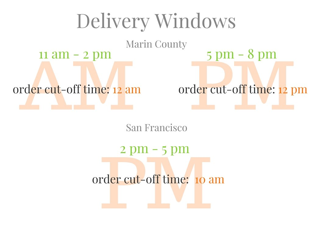 Delivery Windows